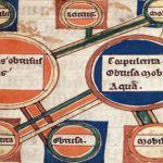 Primary qualities and elements from BL Royal 12 F X, f. 2