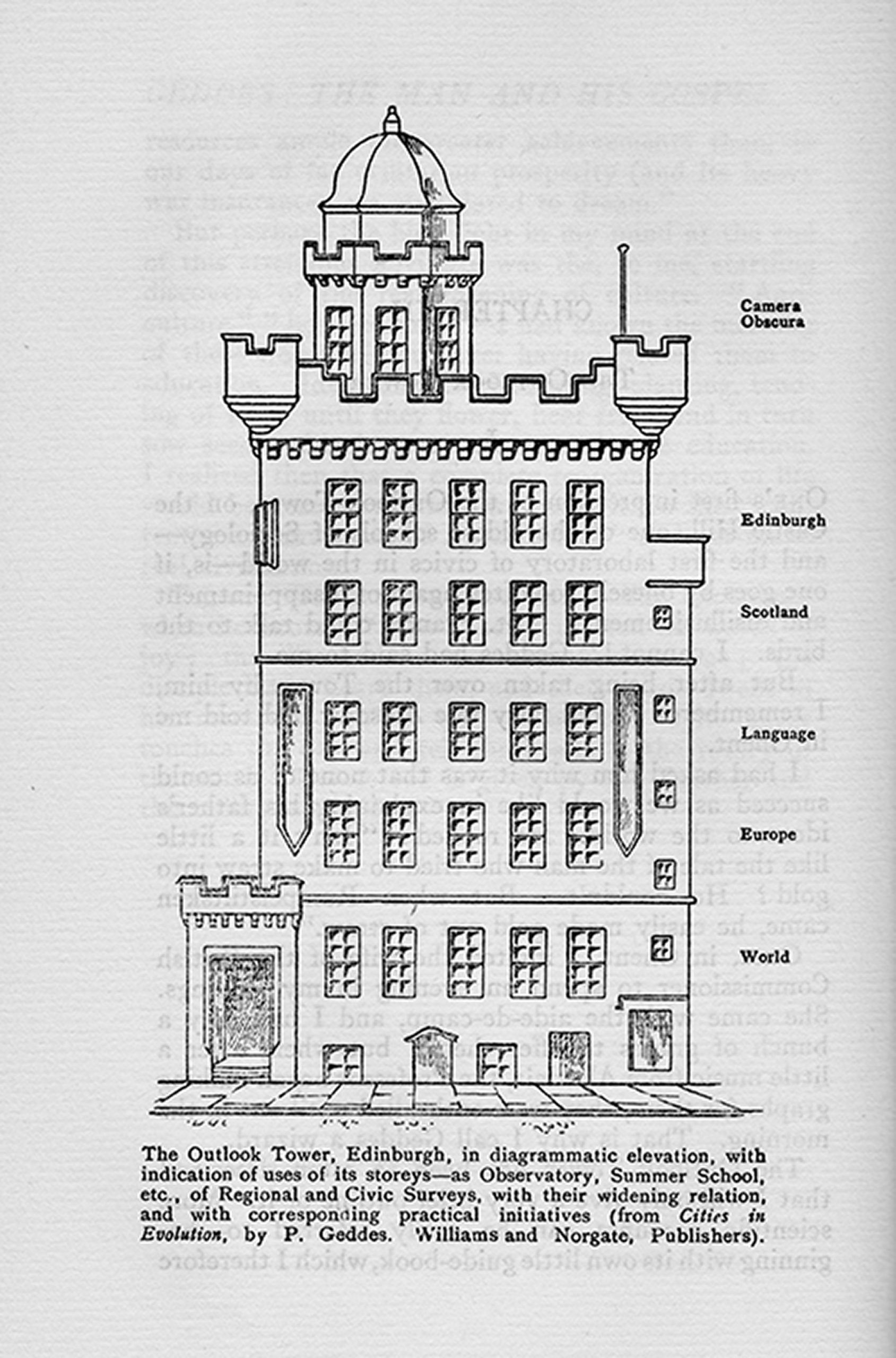 Diagram-of-Patrick-Geddes's-interdisciplinary-Outlook-Tower-3.jpeg